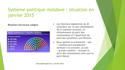 Système politique moldave