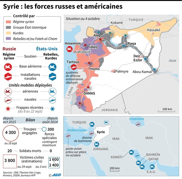 Syrie-forces-russes-americaines_3_600_590.jpg