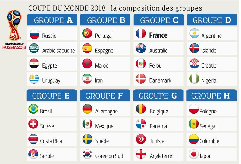 WEB_201748_CoupeMondeGroupe