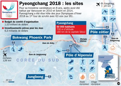 7700643593_pyeongchang-accueillera-les-jeux-olympiques-d-hiver-2018