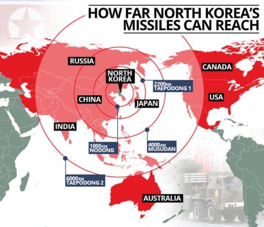 north-kore-missiles-907003.jpg
