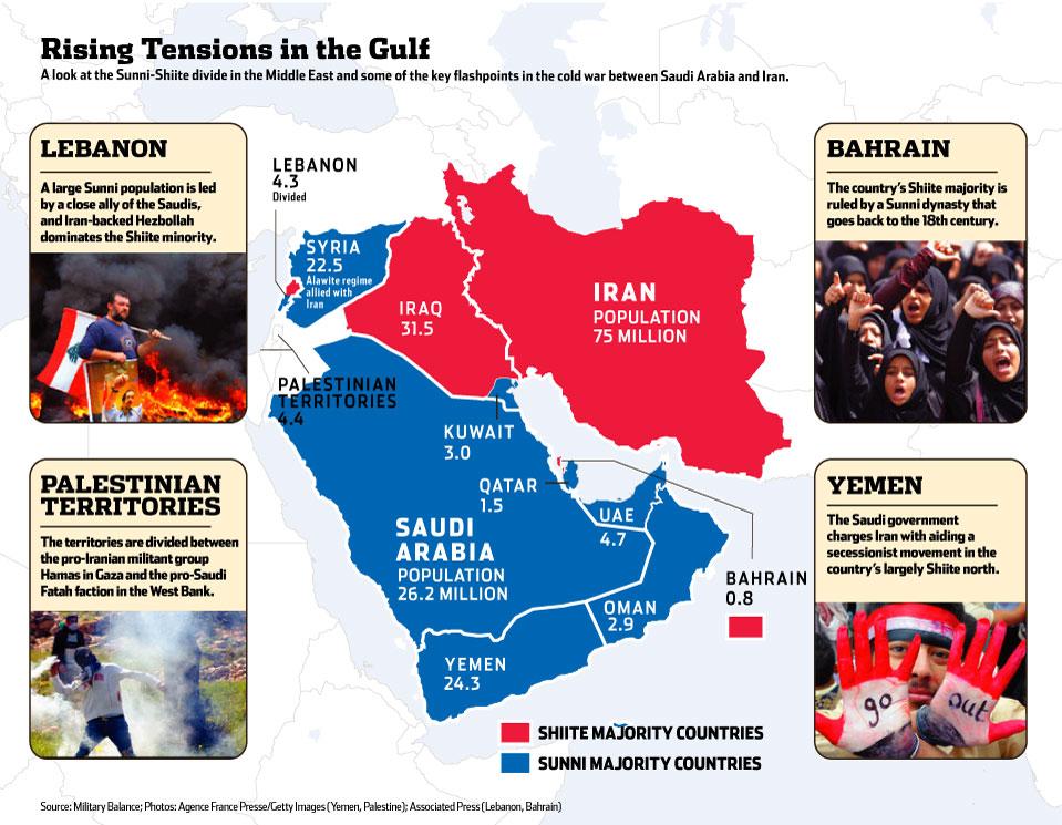 iran-saudi-rivalry-wsj-graphic.jpg
